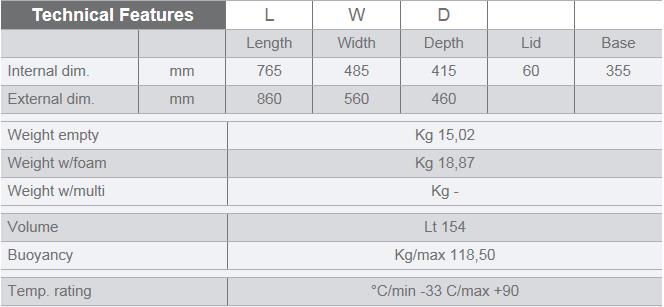 7641 G Table